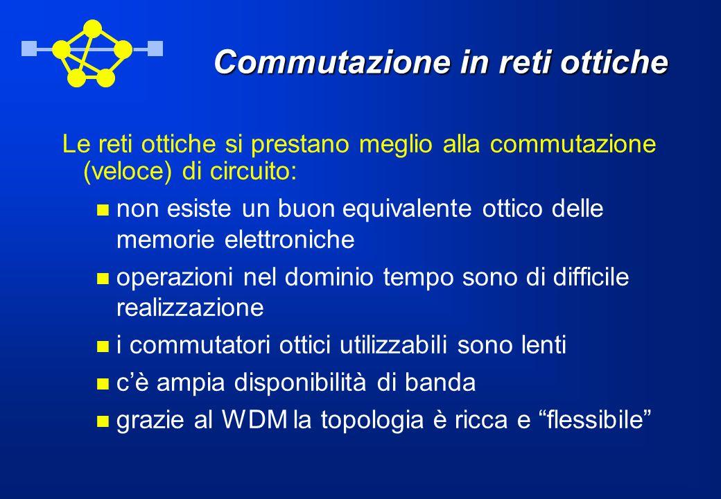 Commutazione in reti ottiche