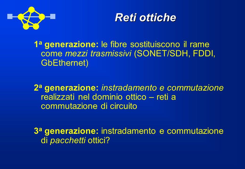 Reti ottiche 1a generazione: le fibre sostituiscono il rame come mezzi trasmissivi (SONET/SDH, FDDI, GbEthernet)
