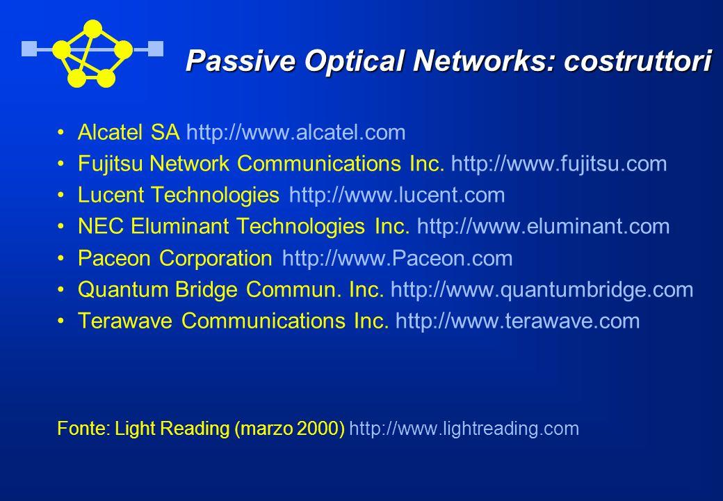 Passive Optical Networks: costruttori