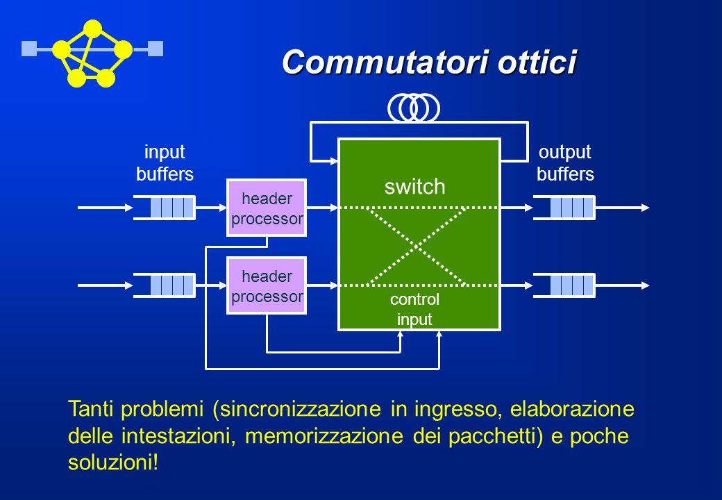 Commutatori ottici switch