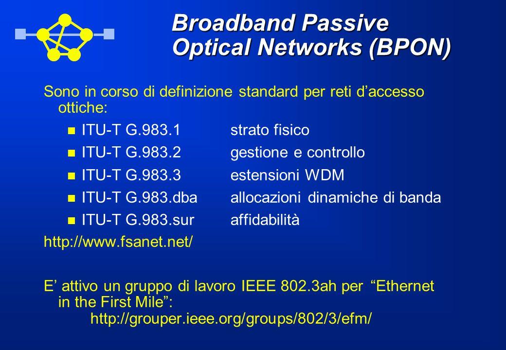 Broadband Passive Optical Networks (BPON)