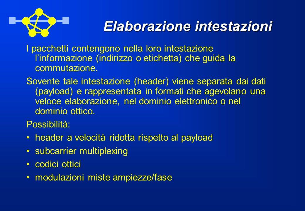 Elaborazione intestazioni