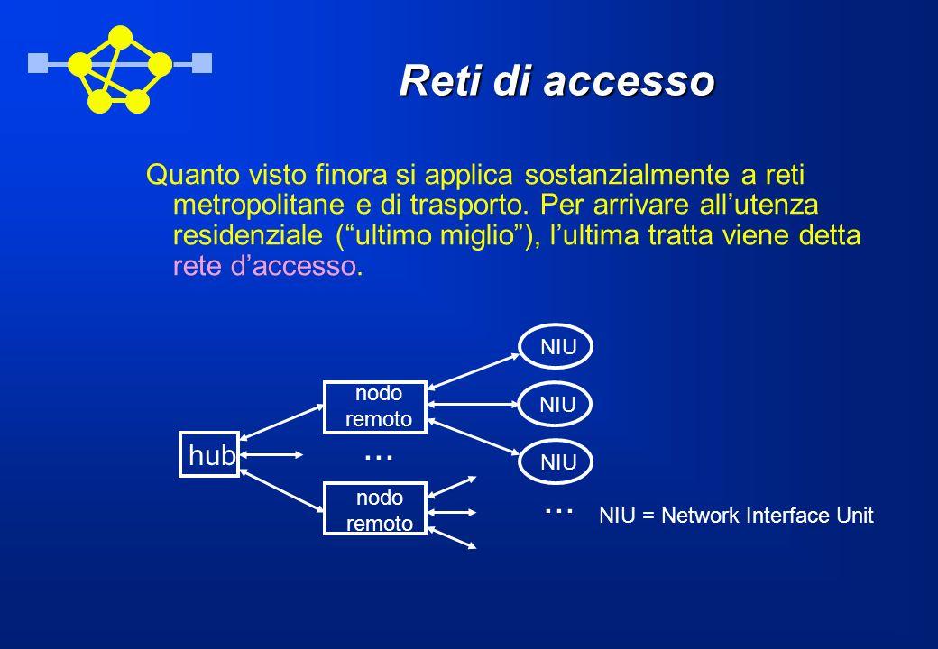 NIU = Network Interface Unit