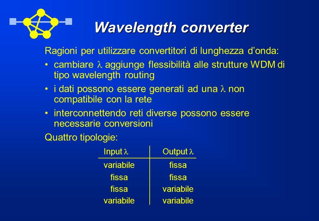 Wavelength converter Ragioni per utilizzare convertitori di lunghezza d'onda:
