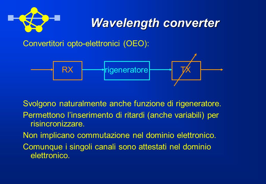Wavelength converter Convertitori opto-elettronici (OEO): RX
