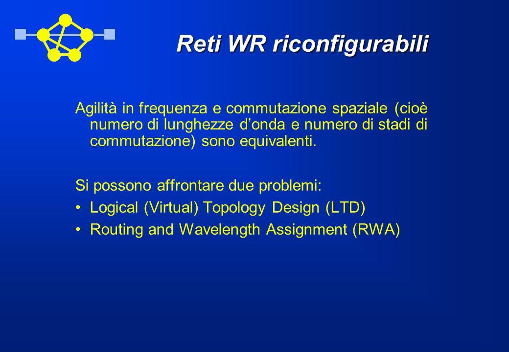 Reti WR riconfigurabili