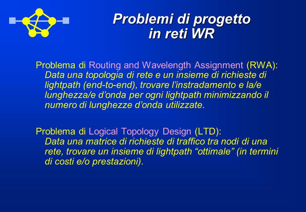 Problemi di progetto in reti WR