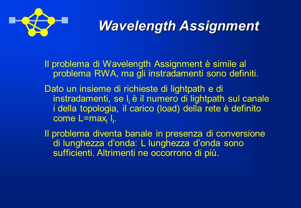 Wavelength Assignment
