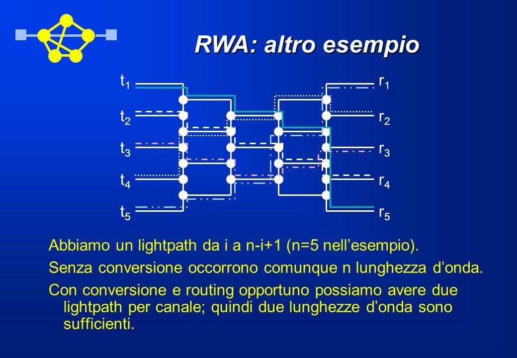 RWA: altro esempio t1 r1 t2 r2 t3 r3 t4 r4 t5 r5