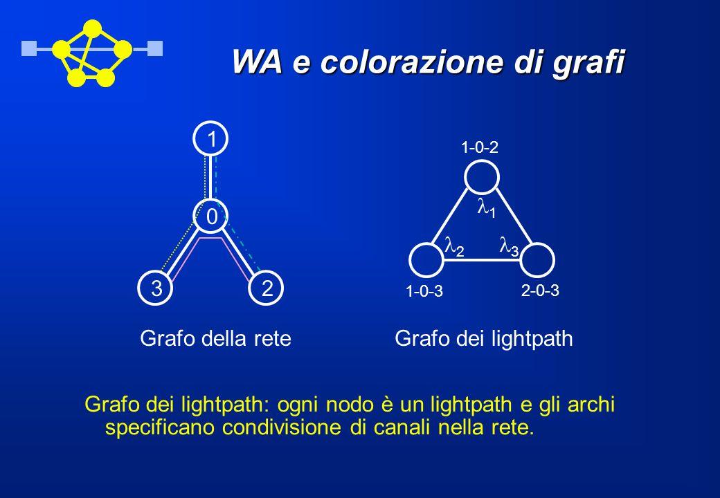 WA e colorazione di grafi
