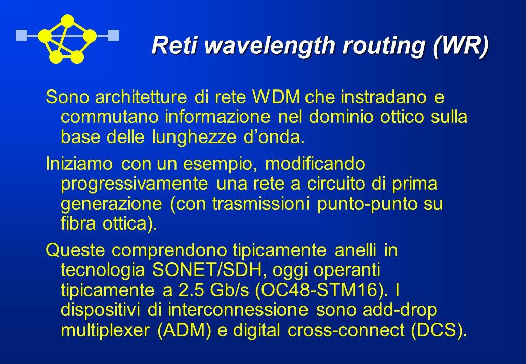 Reti wavelength routing (WR)