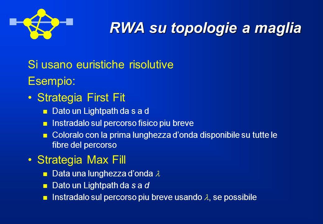 RWA su topologie a maglia