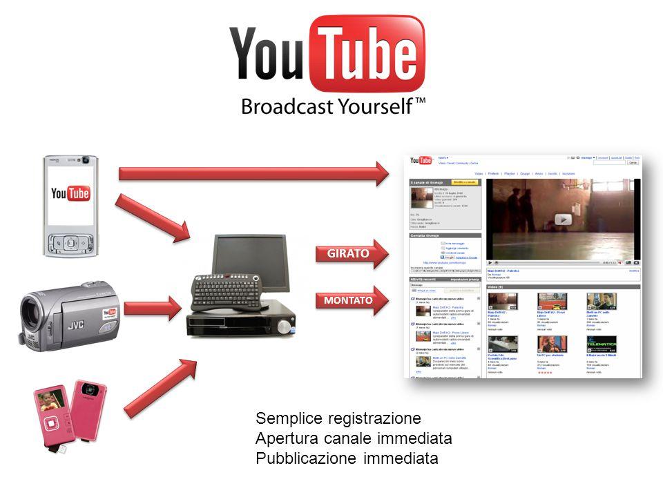 Semplice registrazione Apertura canale immediata