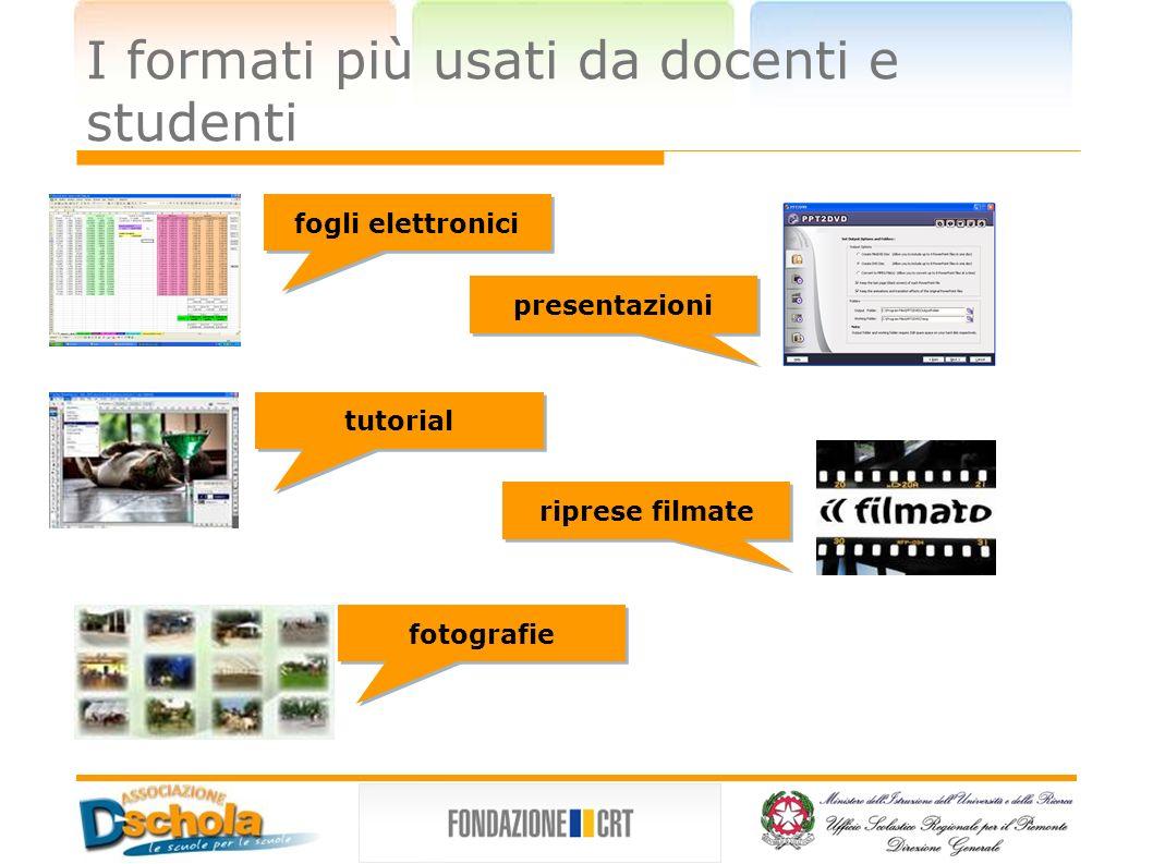 I formati più usati da docenti e studenti