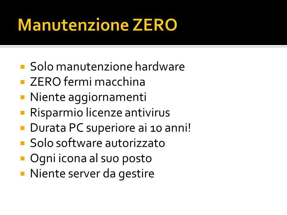 Manutenzione ZERO Solo manutenzione hardware ZERO fermi macchina