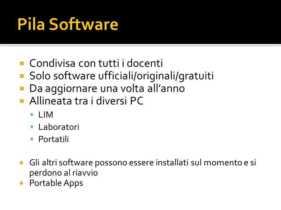 Pila Software Condivisa con tutti i docenti