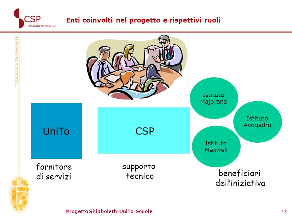 UniTo CSP fornitore supporto di servizi tecnico beneficiari