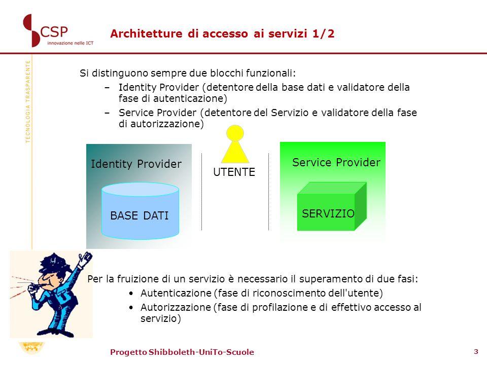 Architetture di accesso ai servizi 1/2