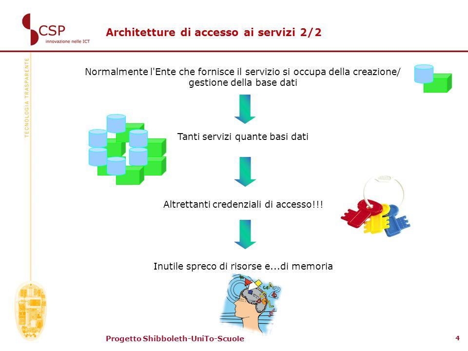 Architetture di accesso ai servizi 2/2