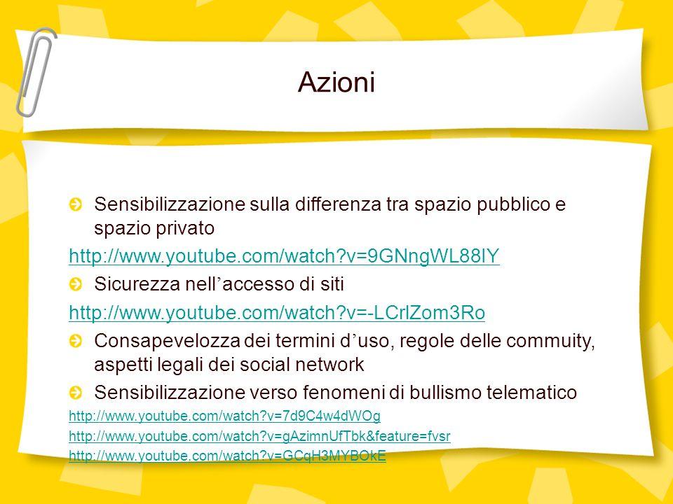 Azioni Sensibilizzazione sulla differenza tra spazio pubblico e spazio privato. http://www.youtube.com/watch v=9GNngWL88IY.