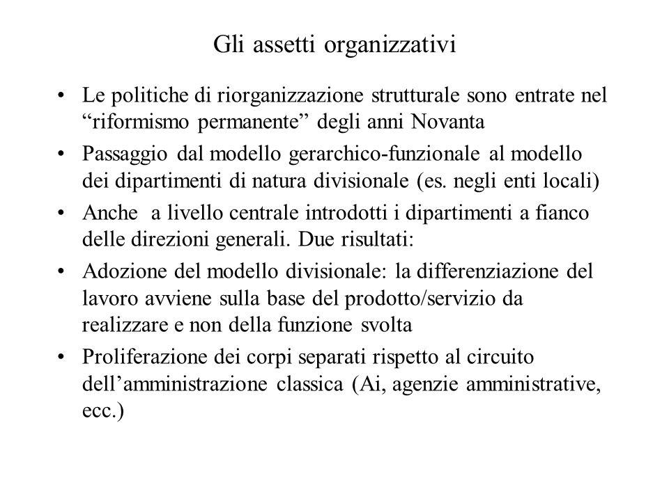 Gli assetti organizzativi