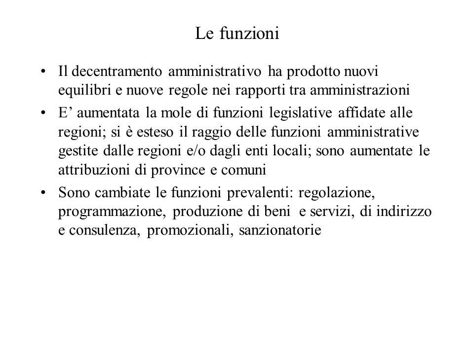 Le funzioni Il decentramento amministrativo ha prodotto nuovi equilibri e nuove regole nei rapporti tra amministrazioni.