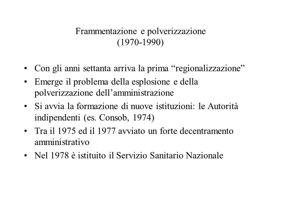 Frammentazione e polverizzazione (1970-1990)