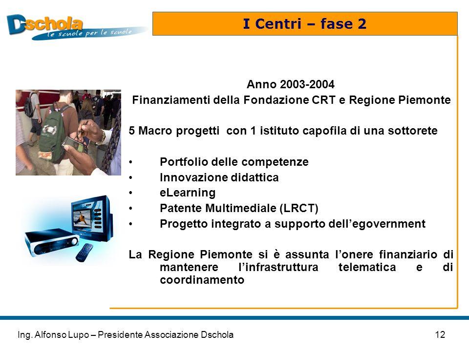 I Centri – fase 2 Anno 2003-2004. Finanziamenti della Fondazione CRT e Regione Piemonte. 5 Macro progetti con 1 istituto capofila di una sottorete.