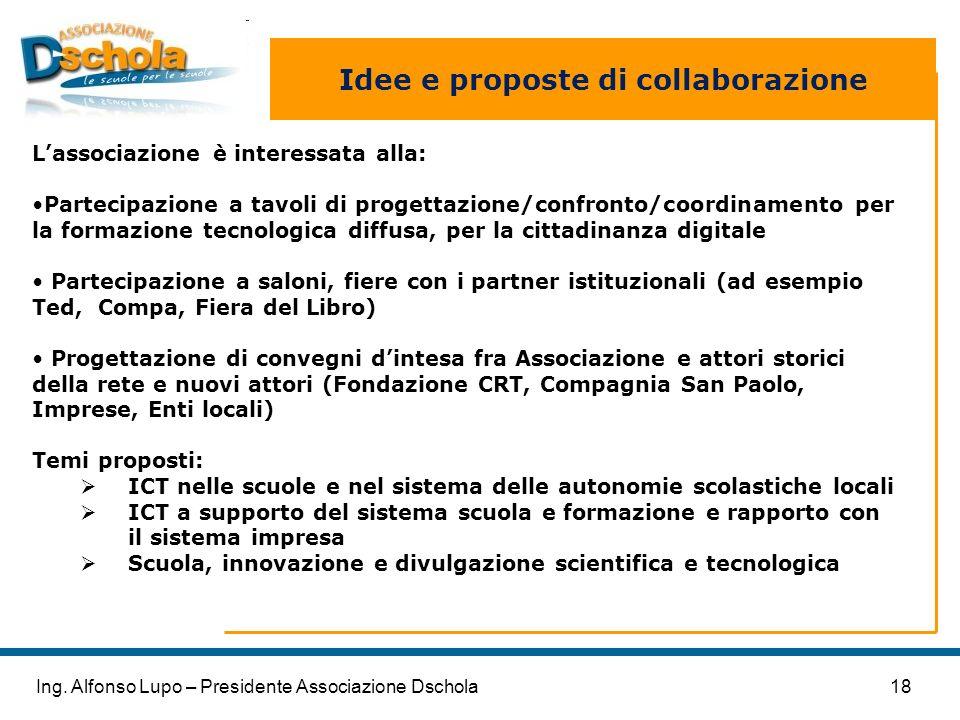 Idee e proposte di collaborazione