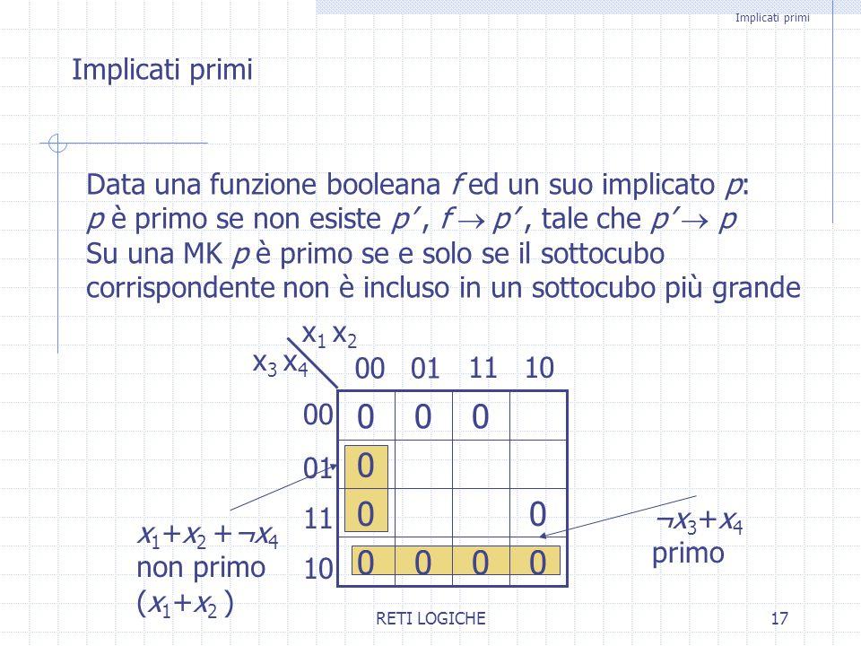 Data una funzione booleana f ed un suo implicato p: