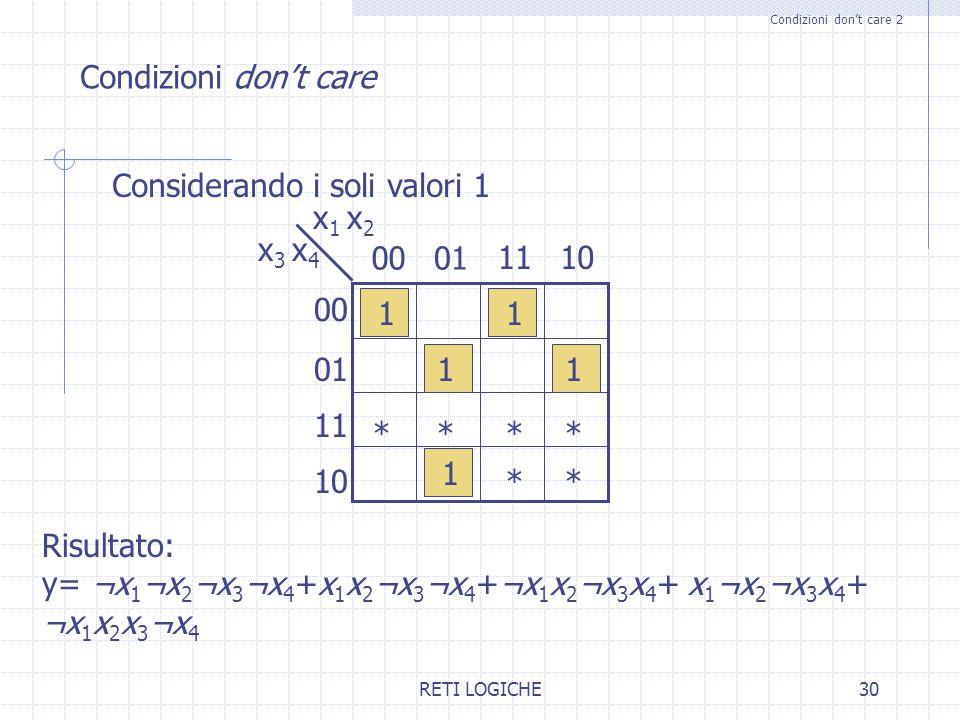 Considerando i soli valori 1 x1 x2 x3 x4 00 01 11 10