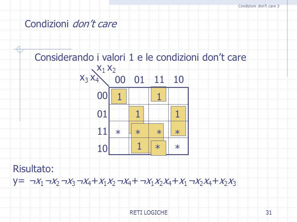 Considerando i valori 1 e le condizioni don't care x1 x2 x3 x4 00 01
