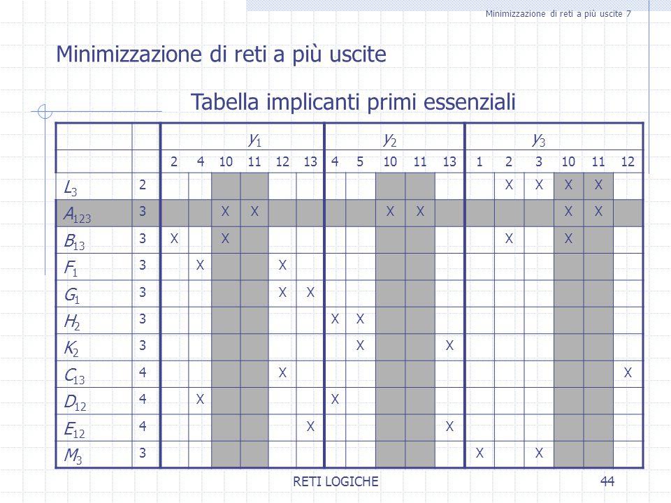 Minimizzazione di reti a più uscite 7