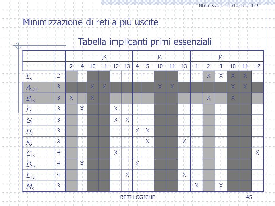 Minimizzazione di reti a più uscite 8