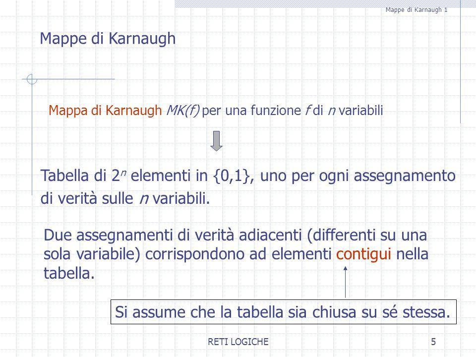 Tabella di 2n elementi in {0,1}, uno per ogni assegnamento