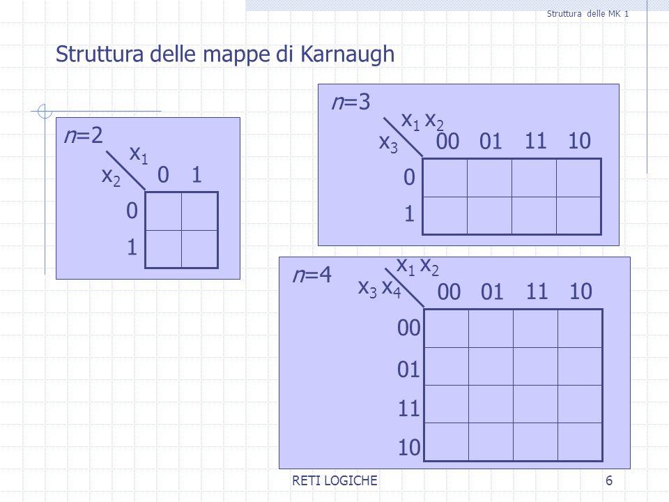Struttura delle mappe di Karnaugh