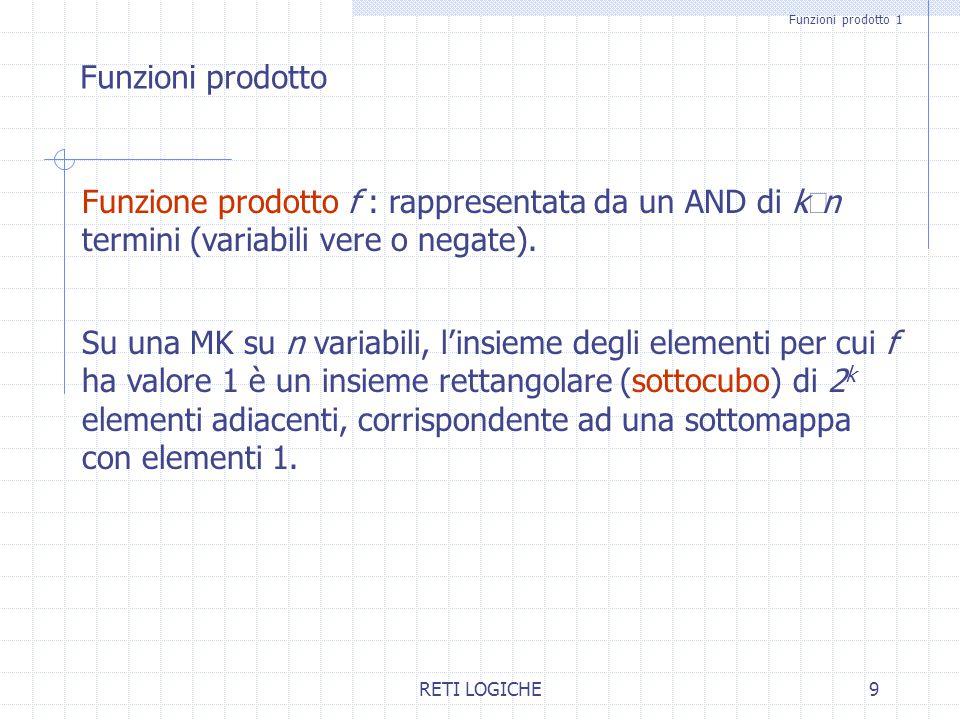 Funzioni prodotto 1 Funzioni prodotto. Funzione prodotto f : rappresentata da un AND di k£n termini (variabili vere o negate).