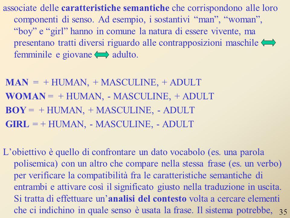 associate delle caratteristiche semantiche che corrispondono alle loro componenti di senso. Ad esempio, i sostantivi man , woman , boy e girl hanno in comune la natura di essere vivente, ma presentano tratti diversi riguardo alle contrapposizioni maschile femminile e giovane adulto. MAN = + HUMAN, + MASCULINE, + ADULT WOMAN = + HUMAN, - MASCULINE, + ADULT BOY = + HUMAN, + MASCULINE, - ADULT GIRL = + HUMAN, - MASCULINE, - ADULT L'obiettivo è quello di confrontare un dato vocabolo (es. una parola polisemica) con un altro che compare nella stessa frase (es. un verbo) per verificare la compatibilità fra le caratteristiche semantiche di entrambi e attivare così il significato giusto nella traduzione in uscita. Si tratta di effettuare un'analisi del contesto volta a cercare elementi che ci indichino in quale senso è usata la frase. Il sistema potrebbe,