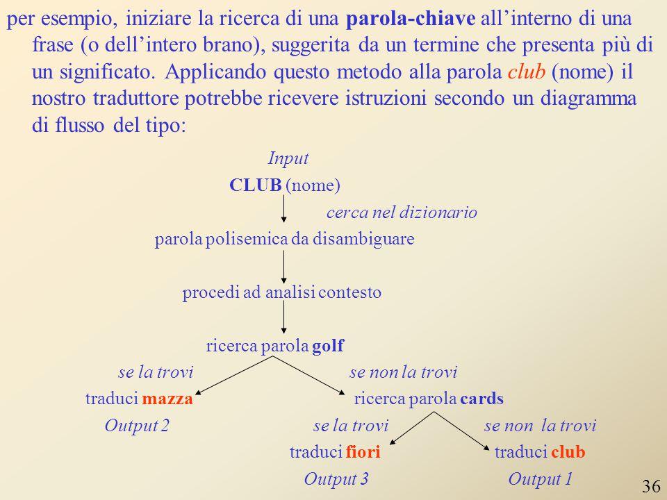 per esempio, iniziare la ricerca di una parola-chiave all'interno di una frase (o dell'intero brano), suggerita da un termine che presenta più di un significato. Applicando questo metodo alla parola club (nome) il nostro traduttore potrebbe ricevere istruzioni secondo un diagramma di flusso del tipo: