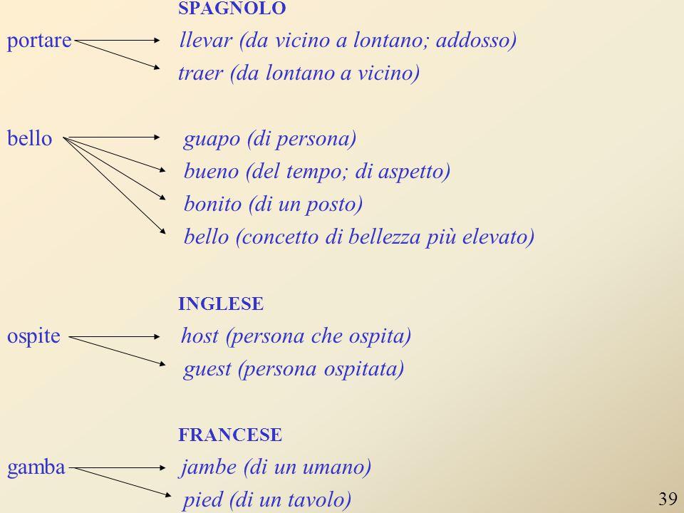 La traduzione automatica ppt scaricare for Ospite inglese