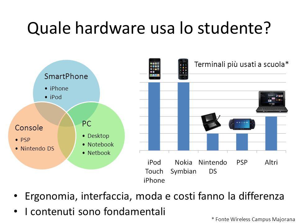 Quale hardware usa lo studente