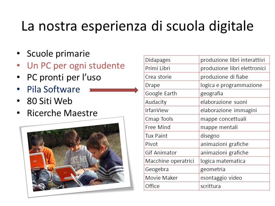 La nostra esperienza di scuola digitale