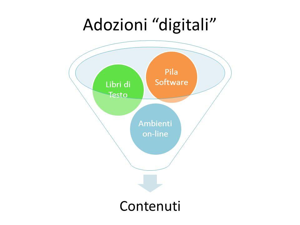 Adozioni digitali Pila Software. Libri di Testo. Ambienti on-line. Contenuti.