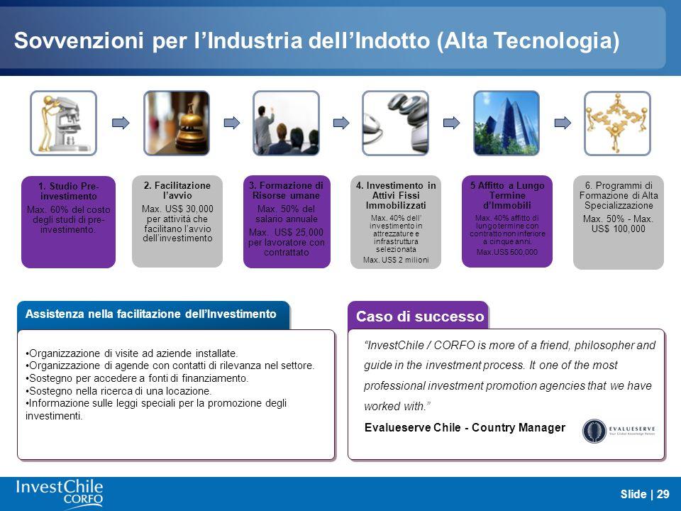 Sovvenzioni per l'Industria dell'Indotto (Alta Tecnologia)