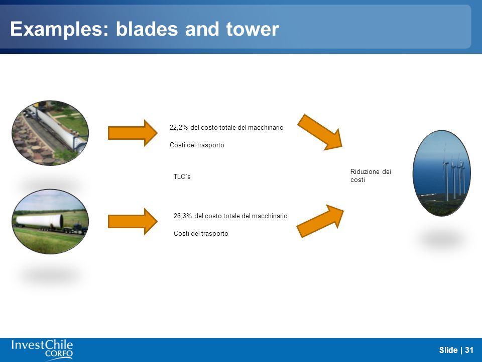 Examples: blades and tower