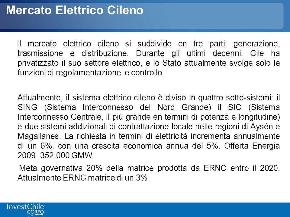 Mercato Elettrico Cileno