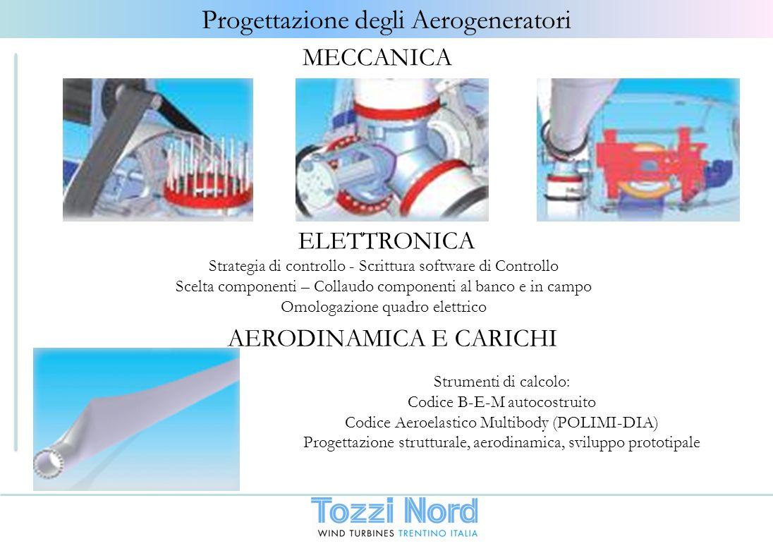Progettazione degli Aerogeneratori