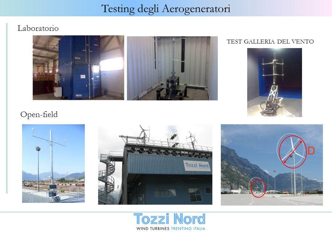 Testing degli Aerogeneratori