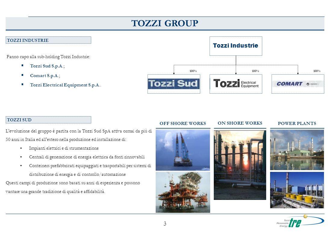 TOZZI GROUP 3 Tozzi Industrie