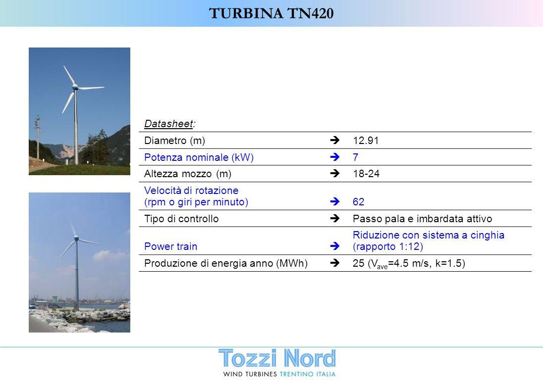 TURBINA TN420 Datasheet: Diametro (m)  12.91 Potenza nominale (kW) 7